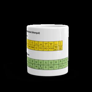 Korean Alphabet (Hangul) Mug